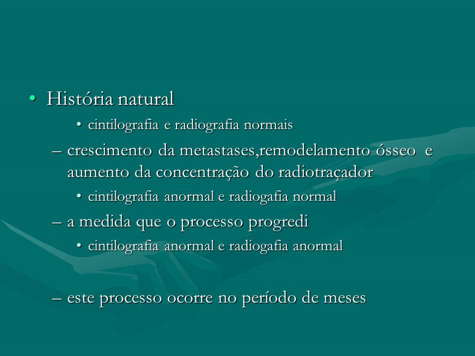História natural cintilografia e radiografia normais. crescimento da metastases,remodelamento ósseo e aumento da concentração do radiotraçador.