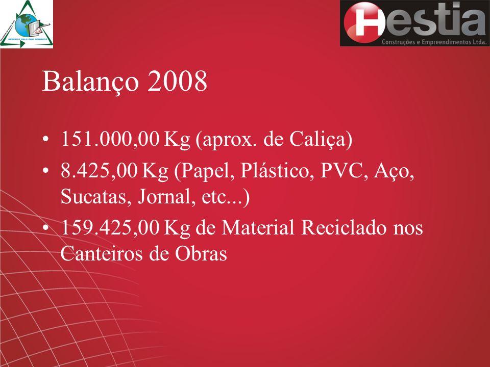 Balanço 2008 151.000,00 Kg (aprox. de Caliça)