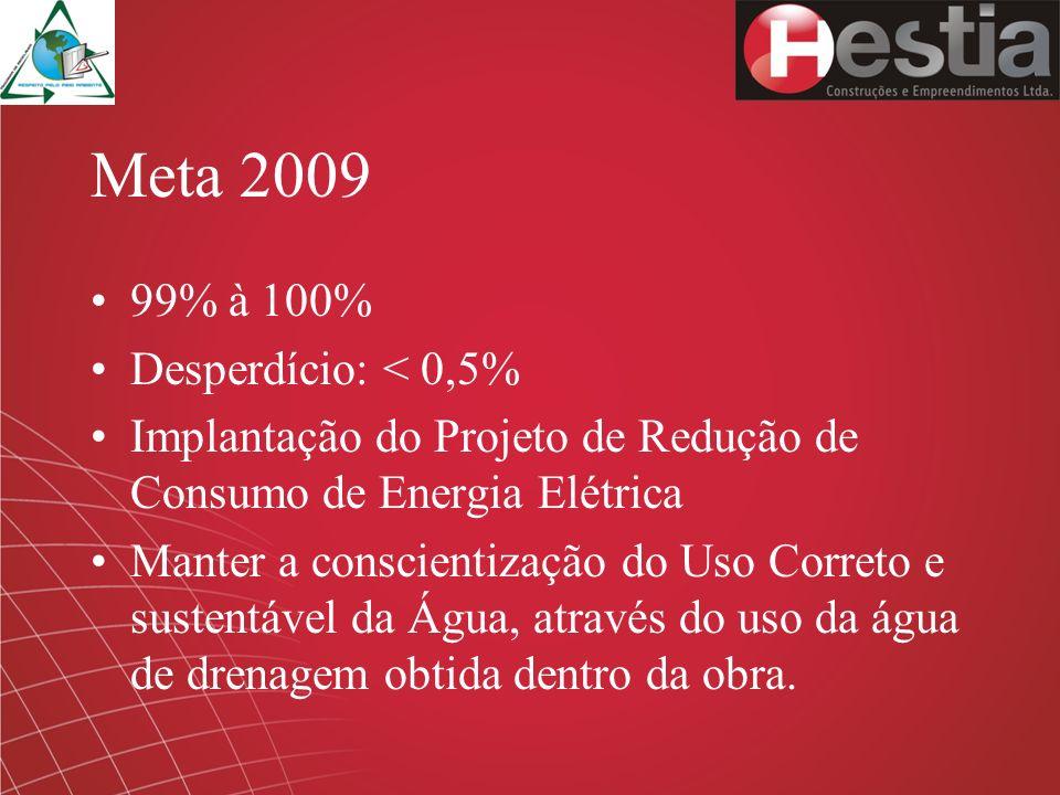 Meta 2009 99% à 100% Desperdício: < 0,5%