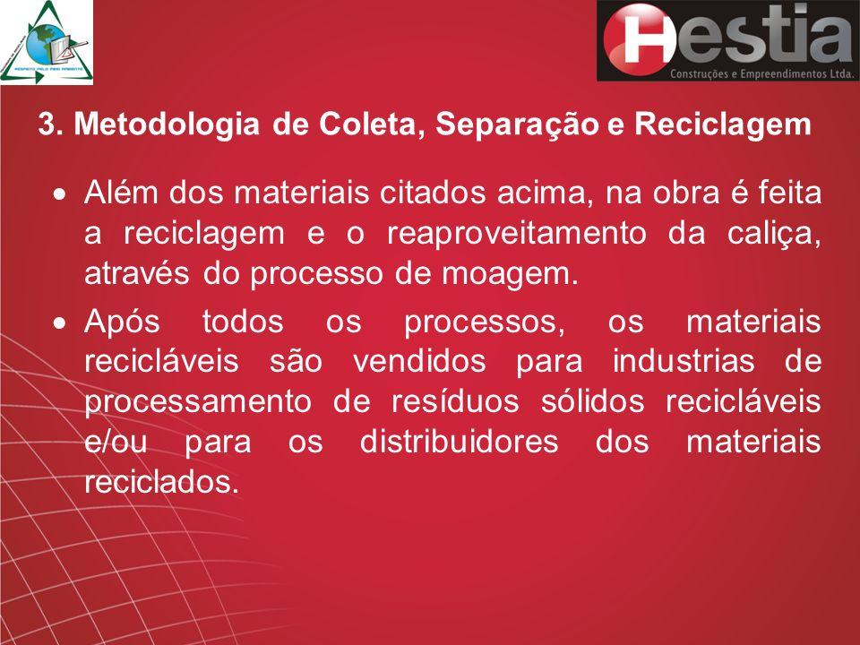 3. Metodologia de Coleta, Separação e Reciclagem