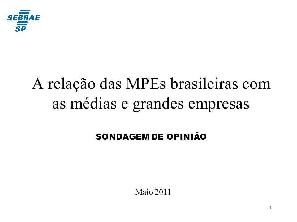A relação das MPEs brasileiras com as médias e grandes empresas SONDAGEM DE OPINIÃO