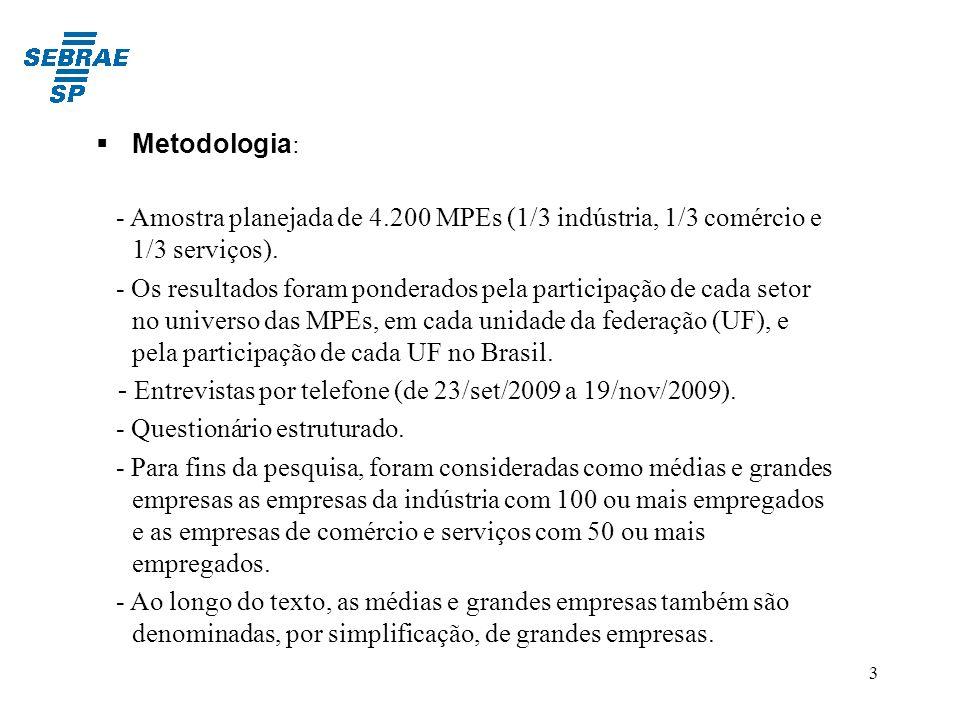 Metodologia: - Amostra planejada de 4.200 MPEs (1/3 indústria, 1/3 comércio e 1/3 serviços).
