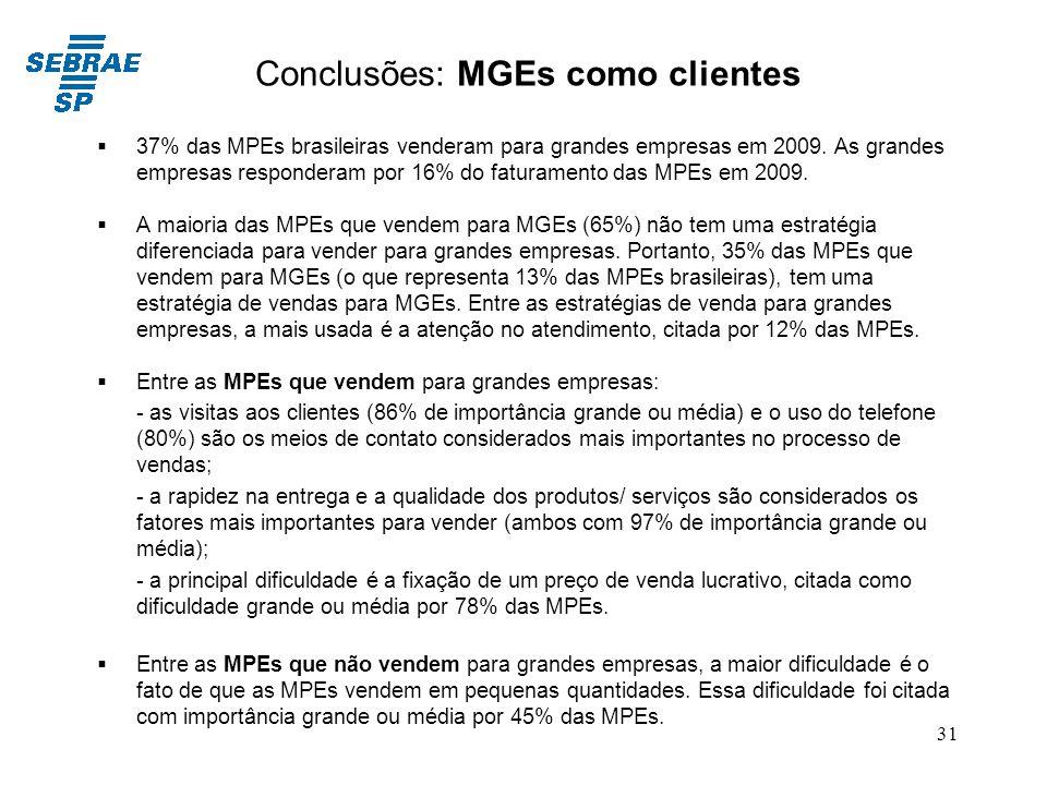Conclusões: MGEs como clientes