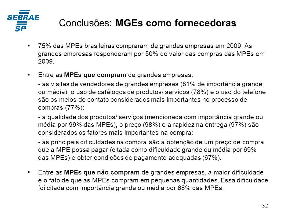 Conclusões: MGEs como fornecedoras