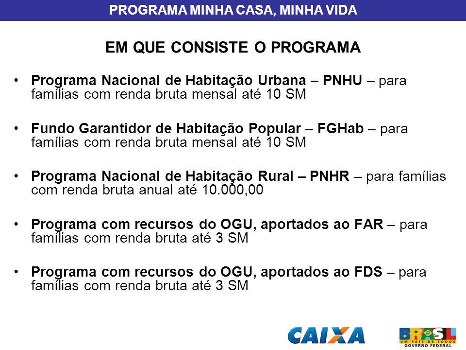 PROGRAMA MINHA CASA, MINHA VIDA