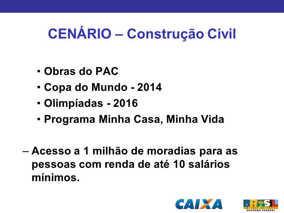 CENÁRIO – Construção Civil