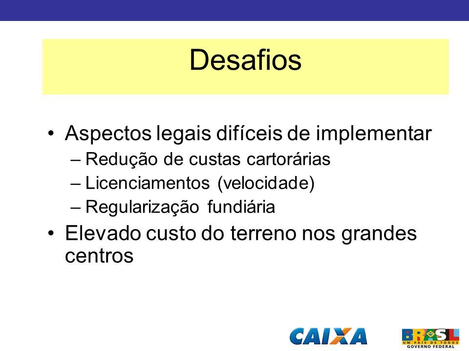 Desafios Aspectos legais difíceis de implementar