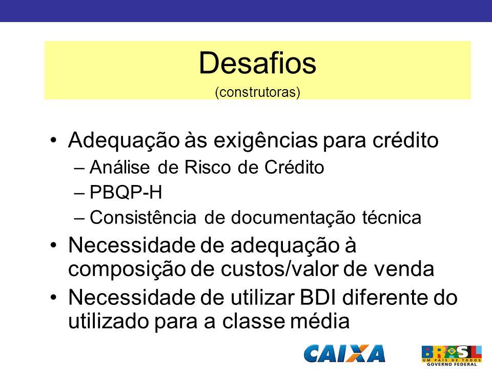 Desafios Adequação às exigências para crédito