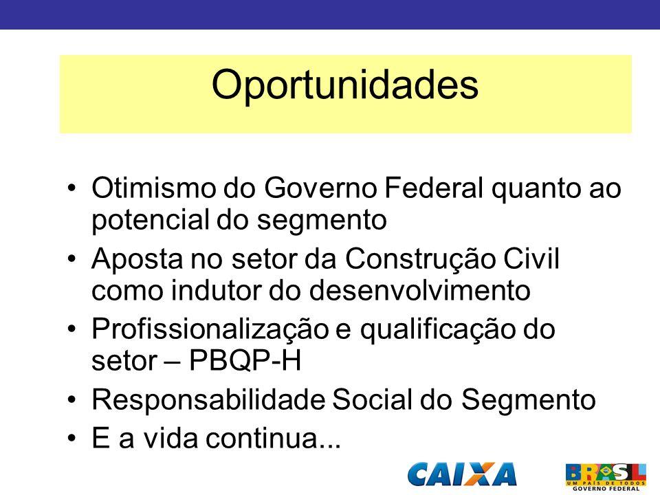 Oportunidades Otimismo do Governo Federal quanto ao potencial do segmento. Aposta no setor da Construção Civil como indutor do desenvolvimento.