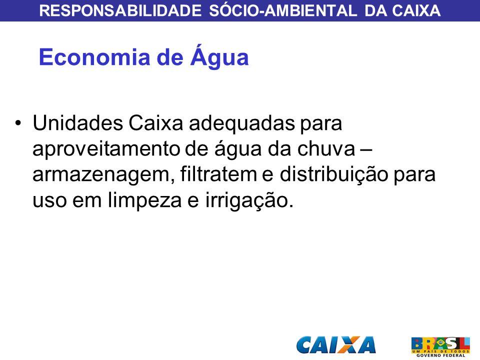 RESPONSABILIDADE SÓCIO-AMBIENTAL DA CAIXA