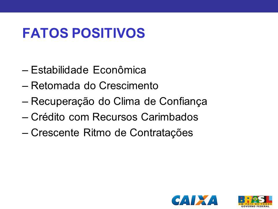FATOS POSITIVOS Estabilidade Econômica Retomada do Crescimento
