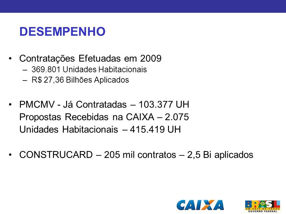 Contratações Efetuadas em 2009