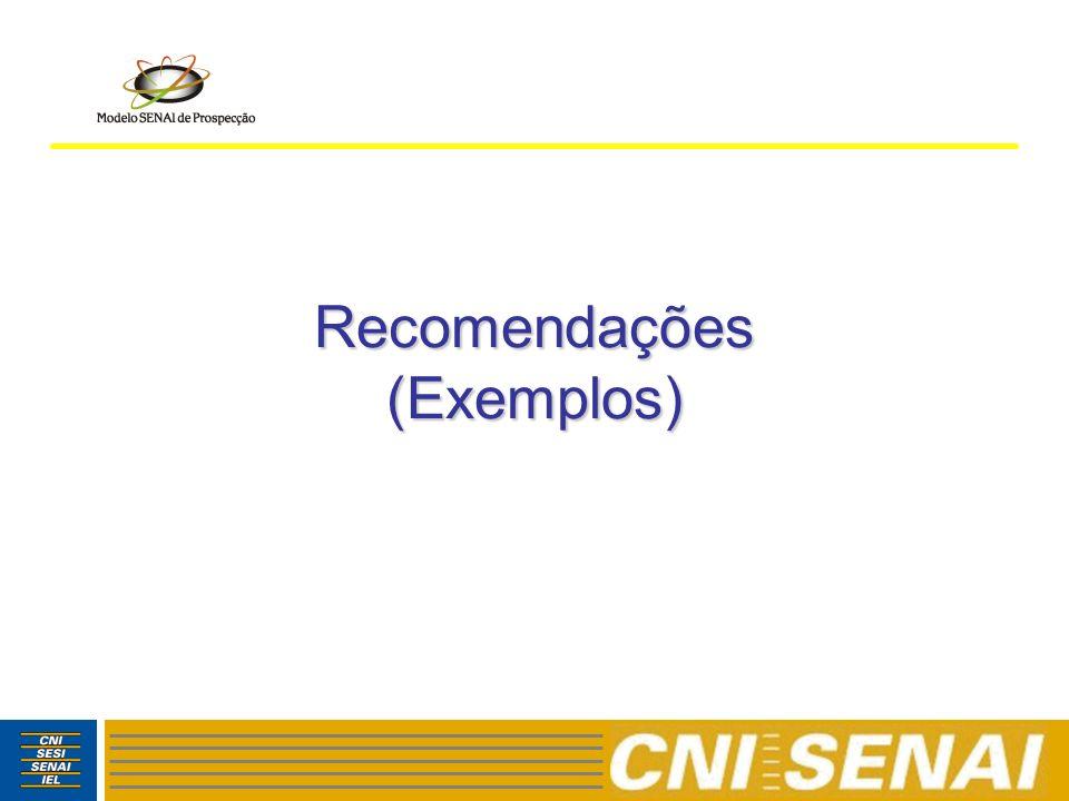 Recomendações (Exemplos)