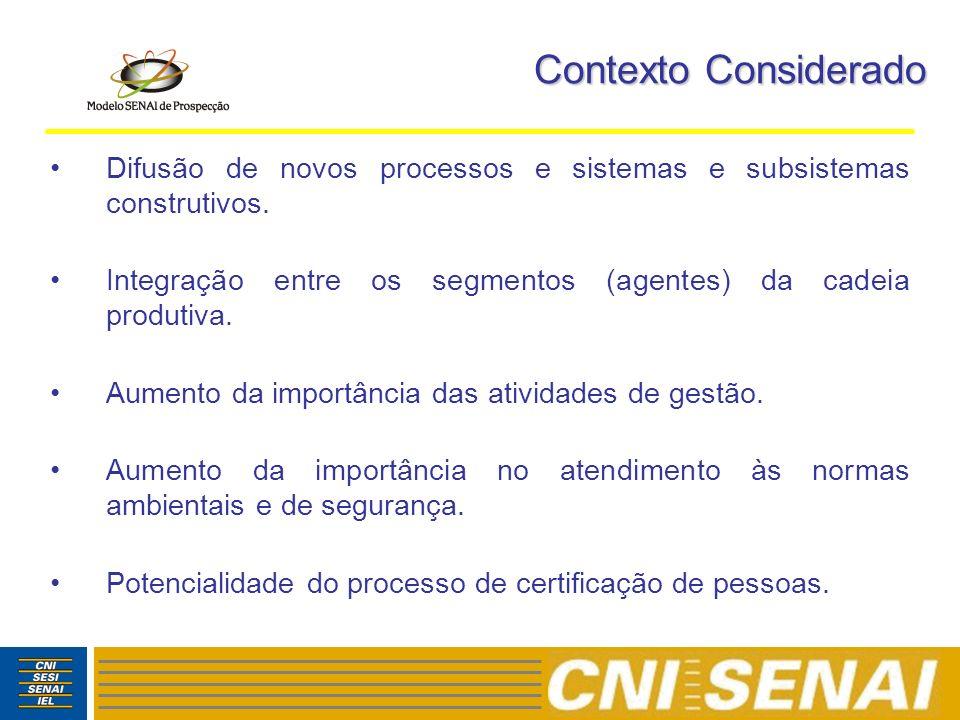 Contexto Considerado Difusão de novos processos e sistemas e subsistemas construtivos. Integração entre os segmentos (agentes) da cadeia produtiva.