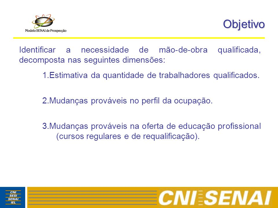 Objetivo Identificar a necessidade de mão-de-obra qualificada, decomposta nas seguintes dimensões: