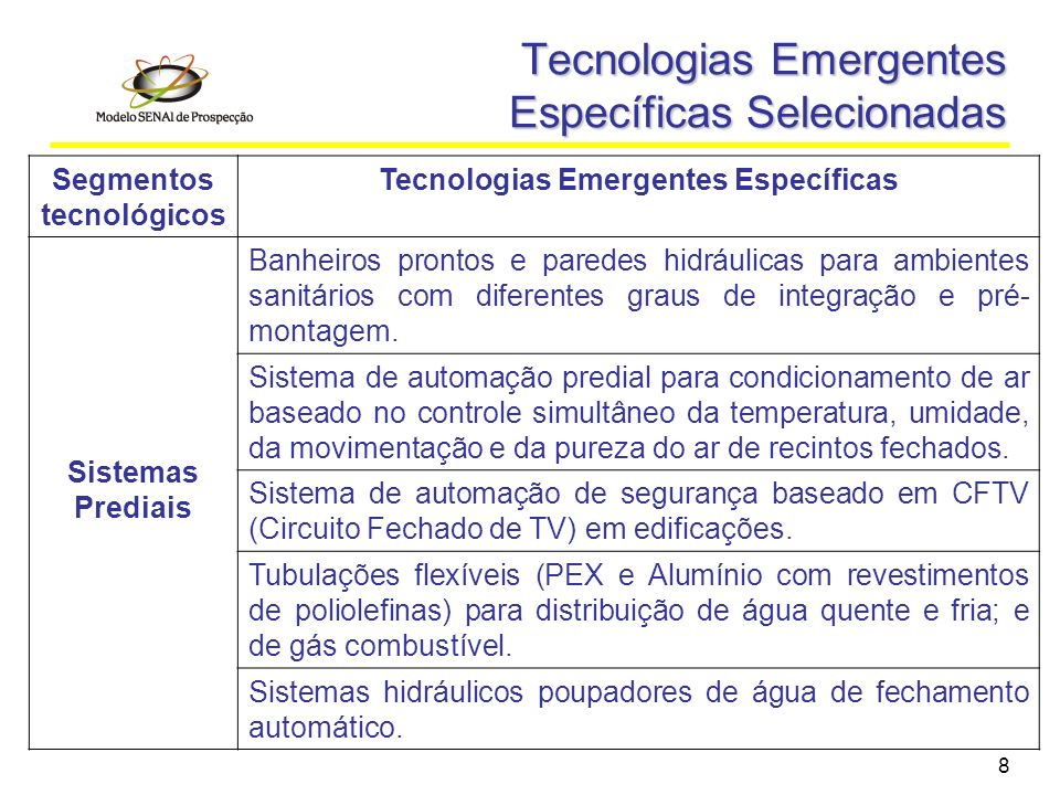 Tecnologias Emergentes Específicas Selecionadas