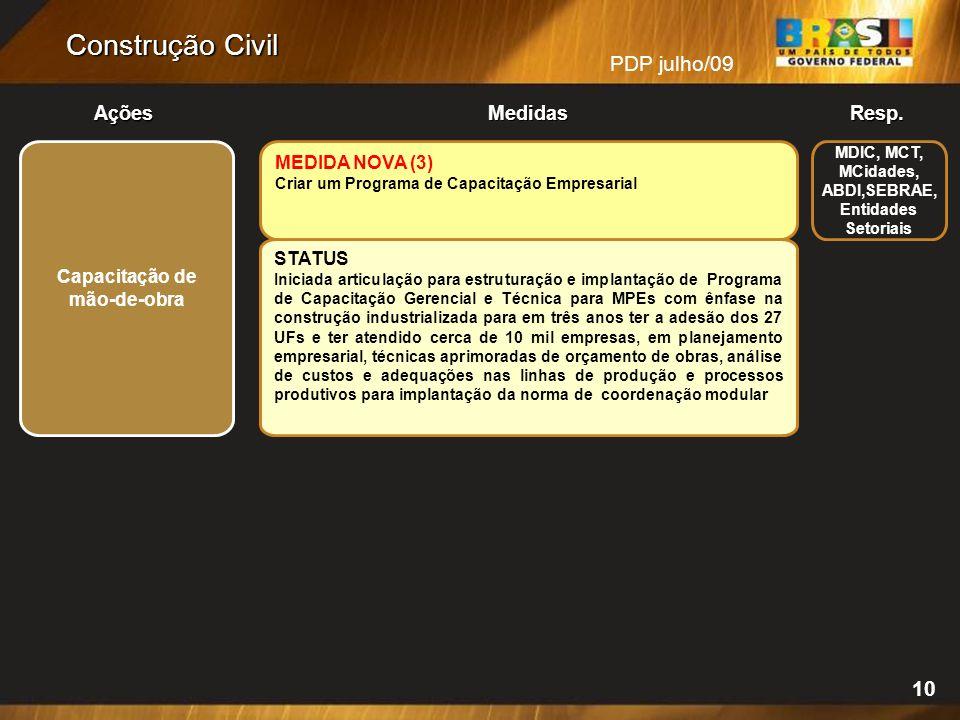 10 MEDIDA NOVA (3) Capacitação de mão-de-obra STATUS MDIC, MCT,