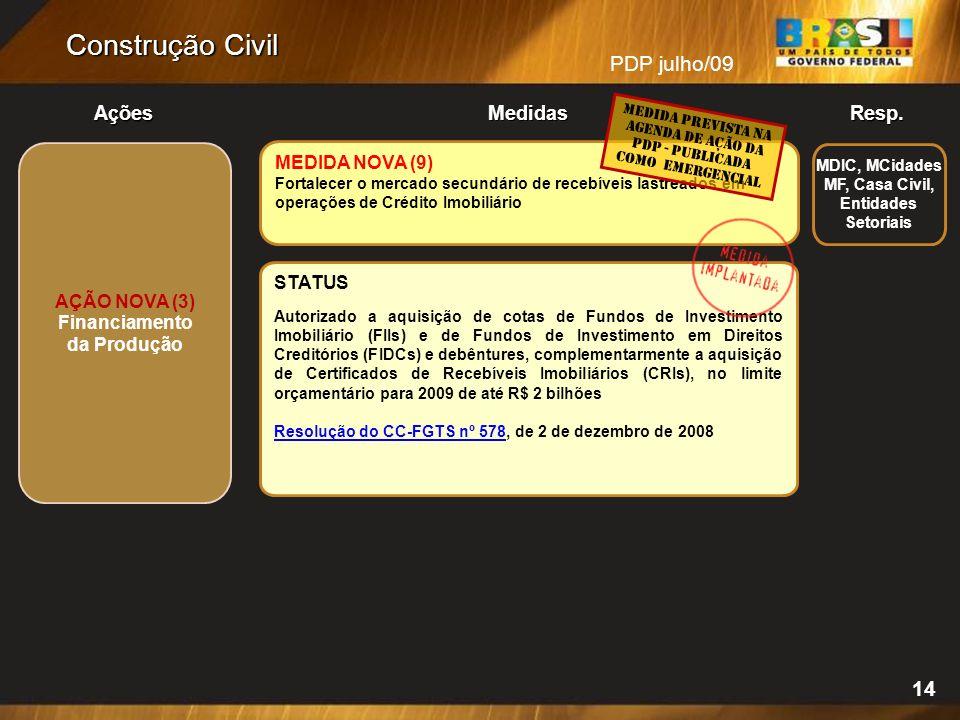14 MEDIDA NOVA (9) AÇÃO NOVA (3) Financiamento da Produção STATUS