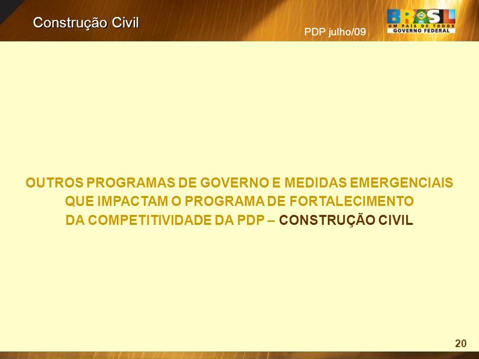 OUTROS PROGRAMAS DE GOVERNO E MEDIDAS EMERGENCIAIS