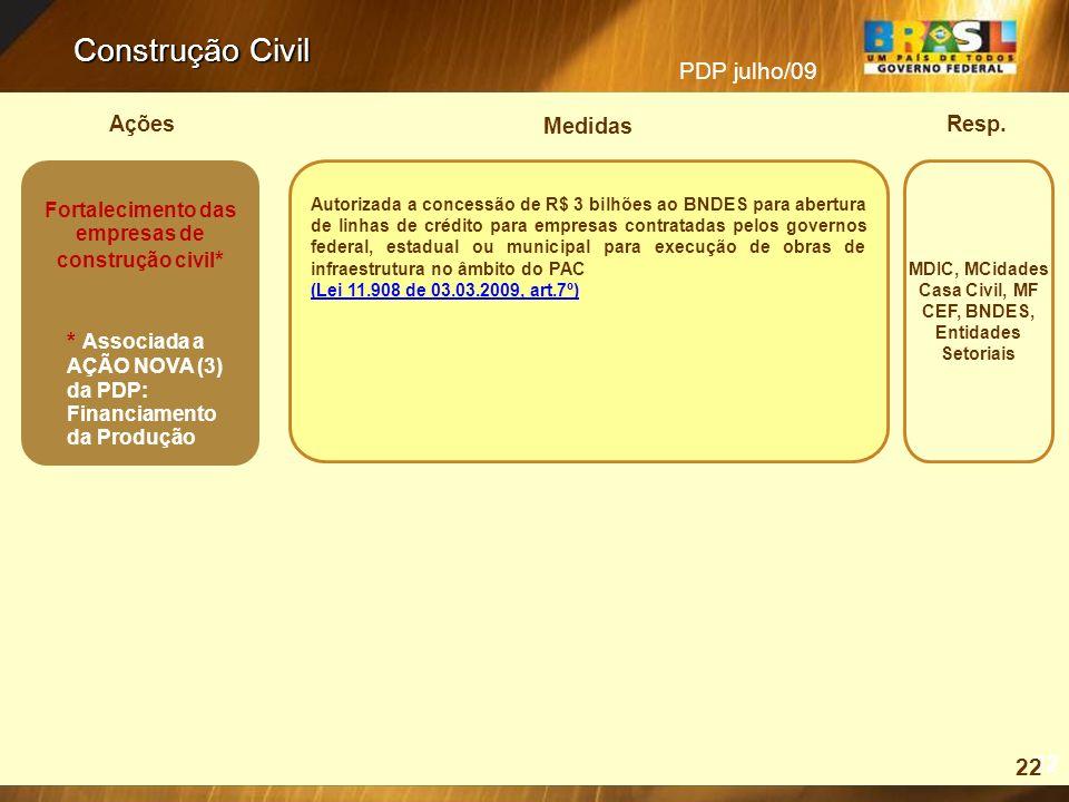 Fortalecimento das empresas de construção civil*