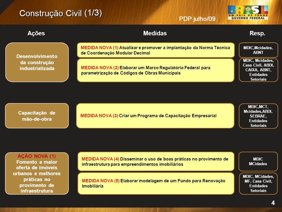 (1/3) PDP julho/09 4 Desenvolvimento da construção industrializada