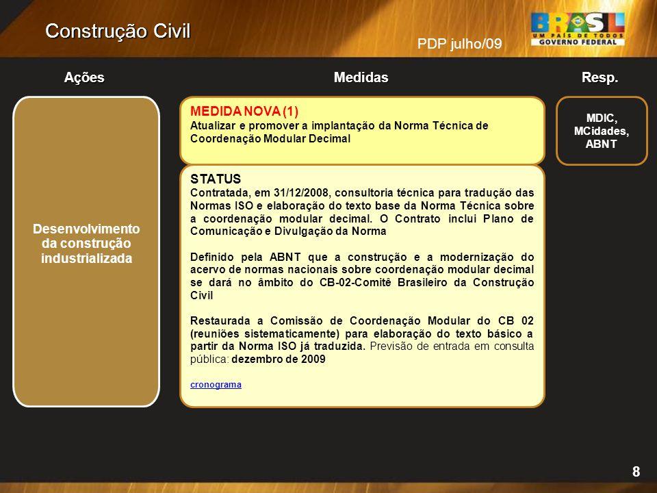 8 MEDIDA NOVA (1) Desenvolvimento da construção STATUS industrializada