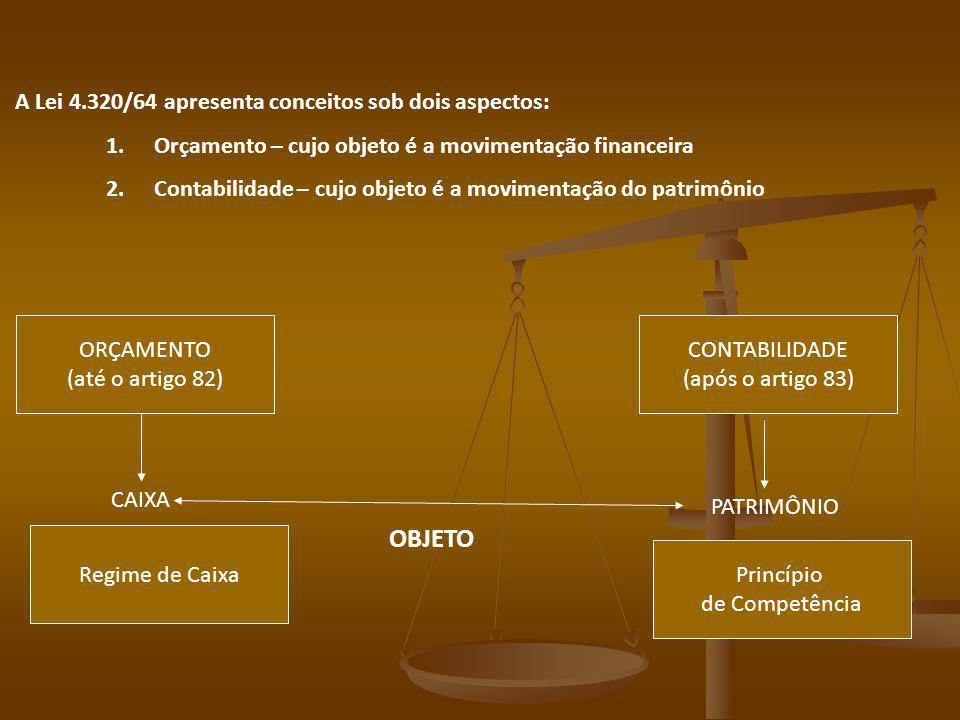 OBJETO A Lei 4.320/64 apresenta conceitos sob dois aspectos: