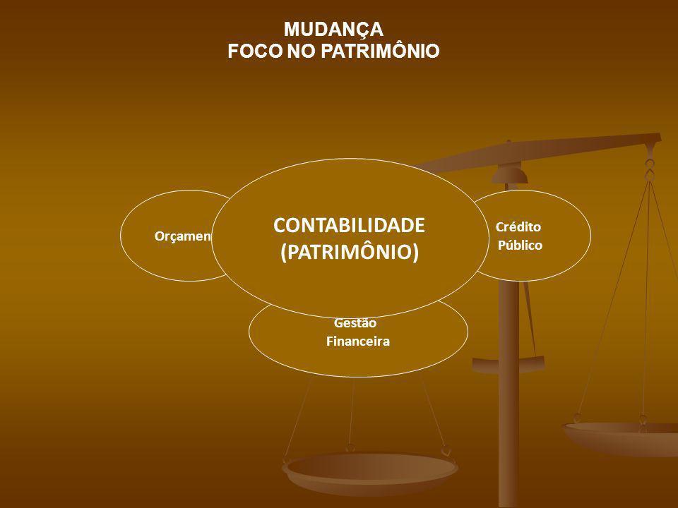 MUDANÇA FOCO NO PATRIMÔNIO
