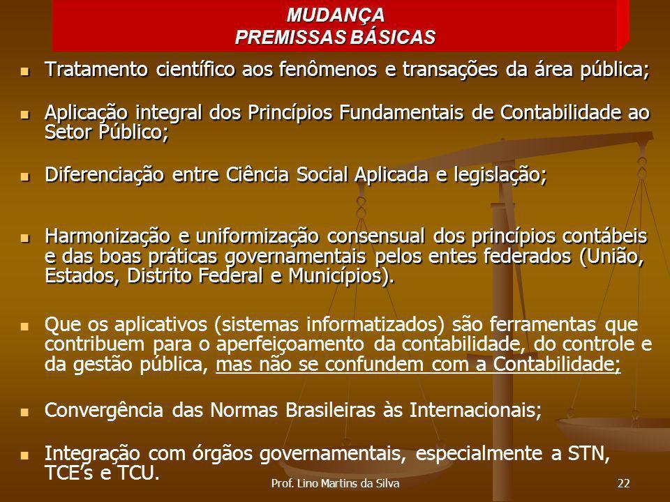 Prof. Lino Martins da Silva