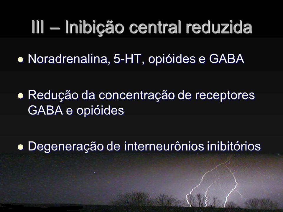 III – Inibição central reduzida