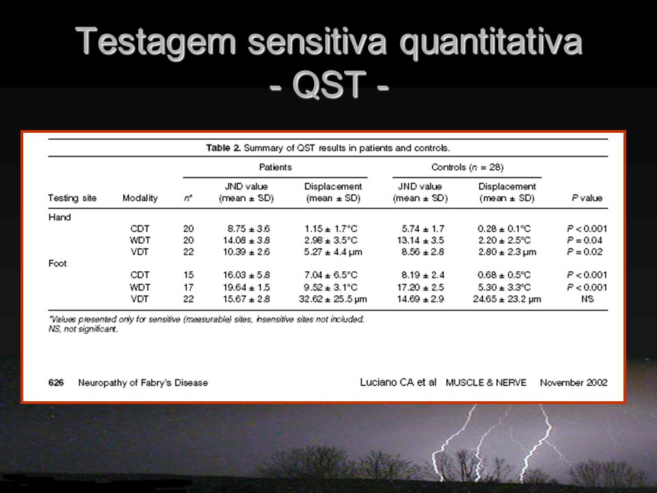 Testagem sensitiva quantitativa - QST -