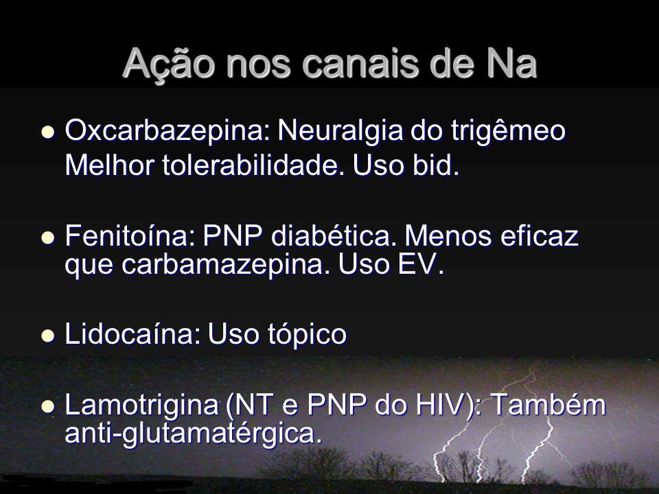 Ação nos canais de Na Oxcarbazepina: Neuralgia do trigêmeo