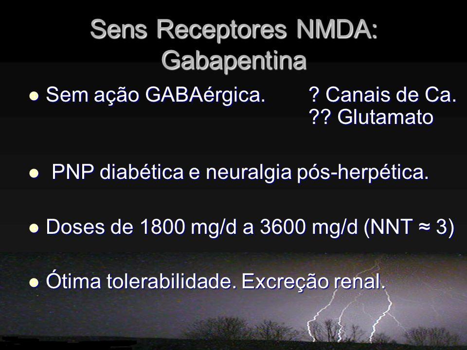 Sens Receptores NMDA: Gabapentina