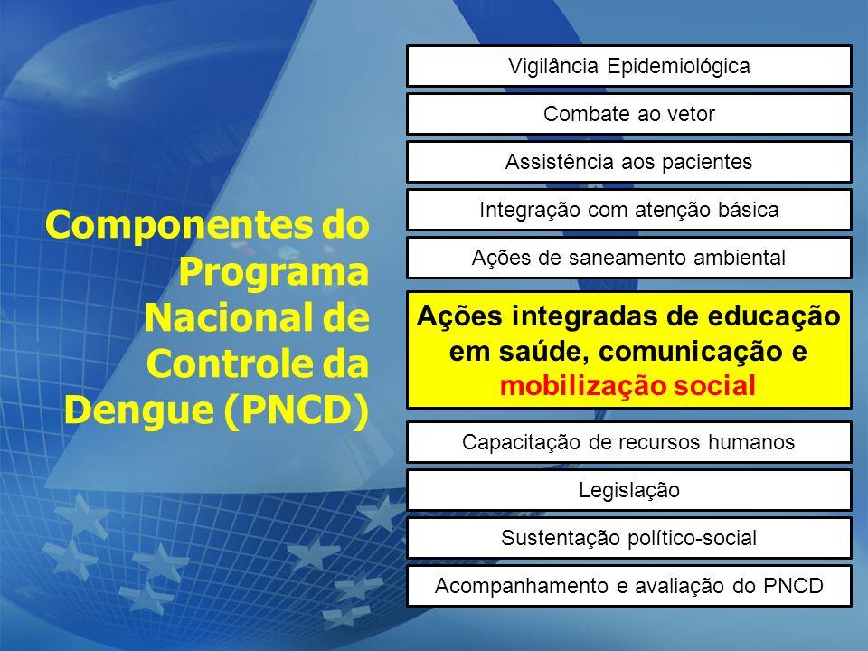 Componentes do Programa Nacional de Controle da Dengue (PNCD)