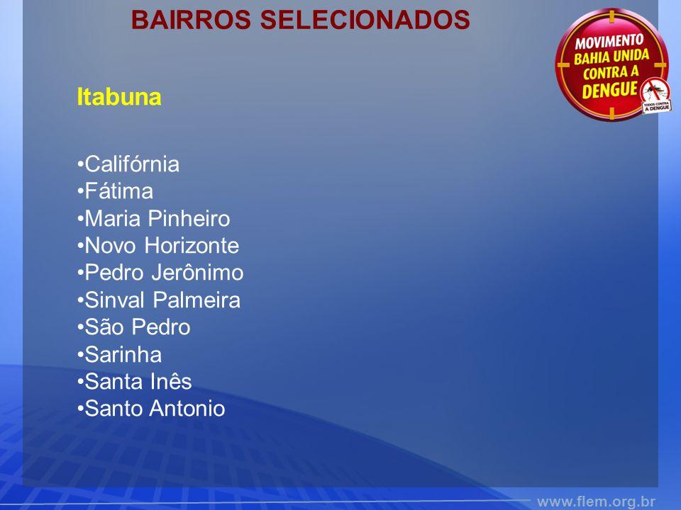 BAIRROS SELECIONADOS Itabuna Califórnia Fátima Maria Pinheiro