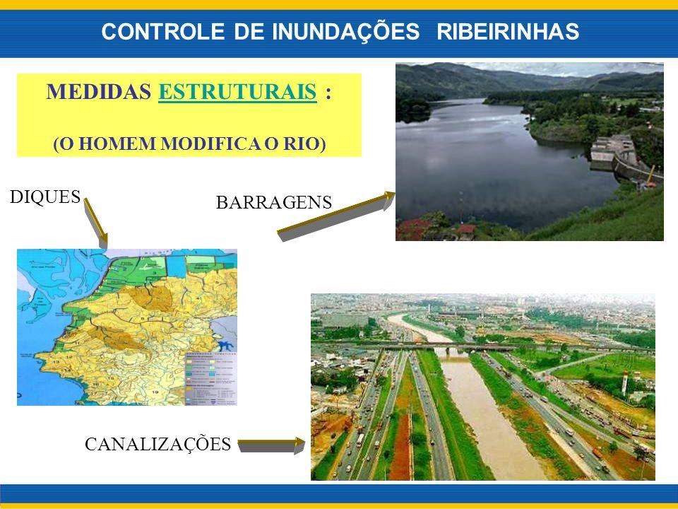 (O HOMEM MODIFICA O RIO)