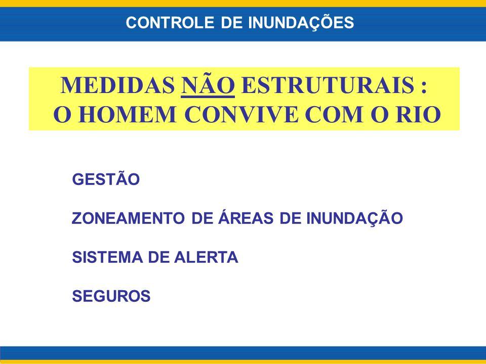 MEDIDAS NÃO ESTRUTURAIS : O HOMEM CONVIVE COM O RIO