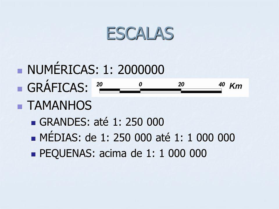 ESCALAS NUMÉRICAS: 1: 2000000 GRÁFICAS: TAMANHOS