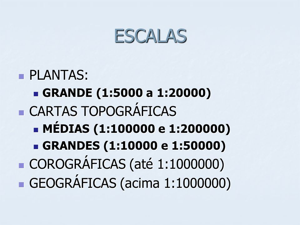 ESCALAS PLANTAS: CARTAS TOPOGRÁFICAS COROGRÁFICAS (até 1:1000000)
