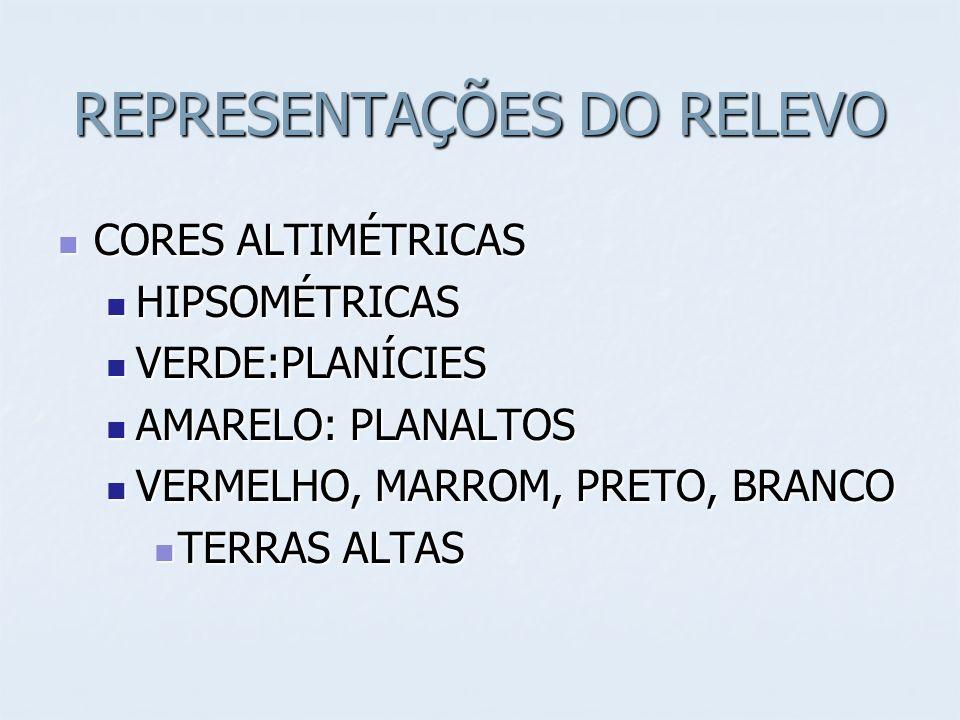 REPRESENTAÇÕES DO RELEVO
