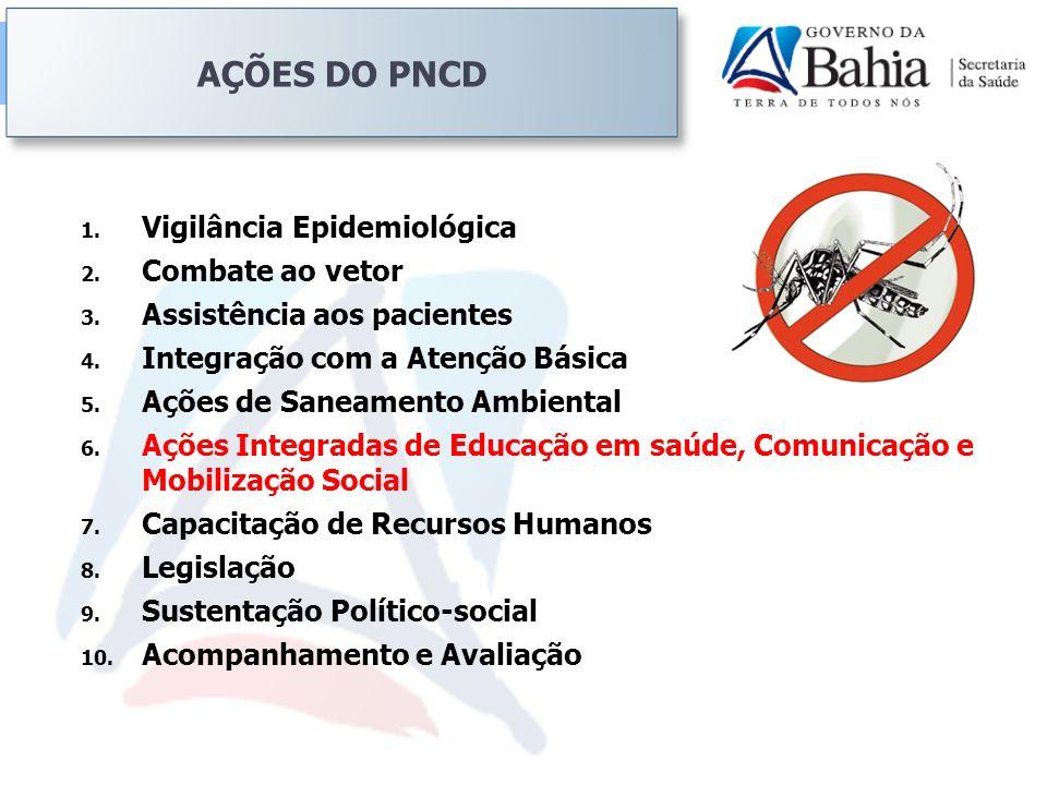 AÇÕES DO PNCD Vigilância Epidemiológica Combate ao vetor