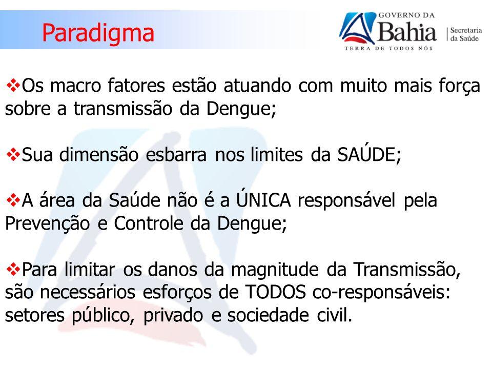 Paradigma Os macro fatores estão atuando com muito mais força sobre a transmissão da Dengue; Sua dimensão esbarra nos limites da SAÚDE;