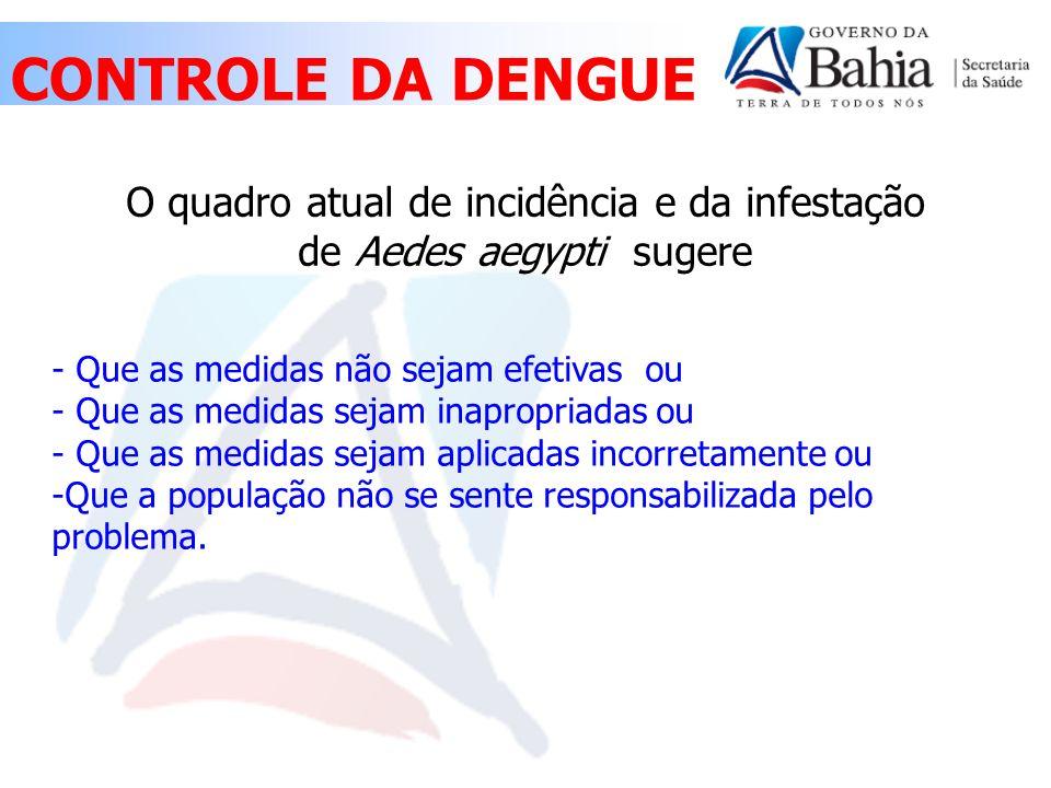 O quadro atual de incidência e da infestação de Aedes aegypti sugere