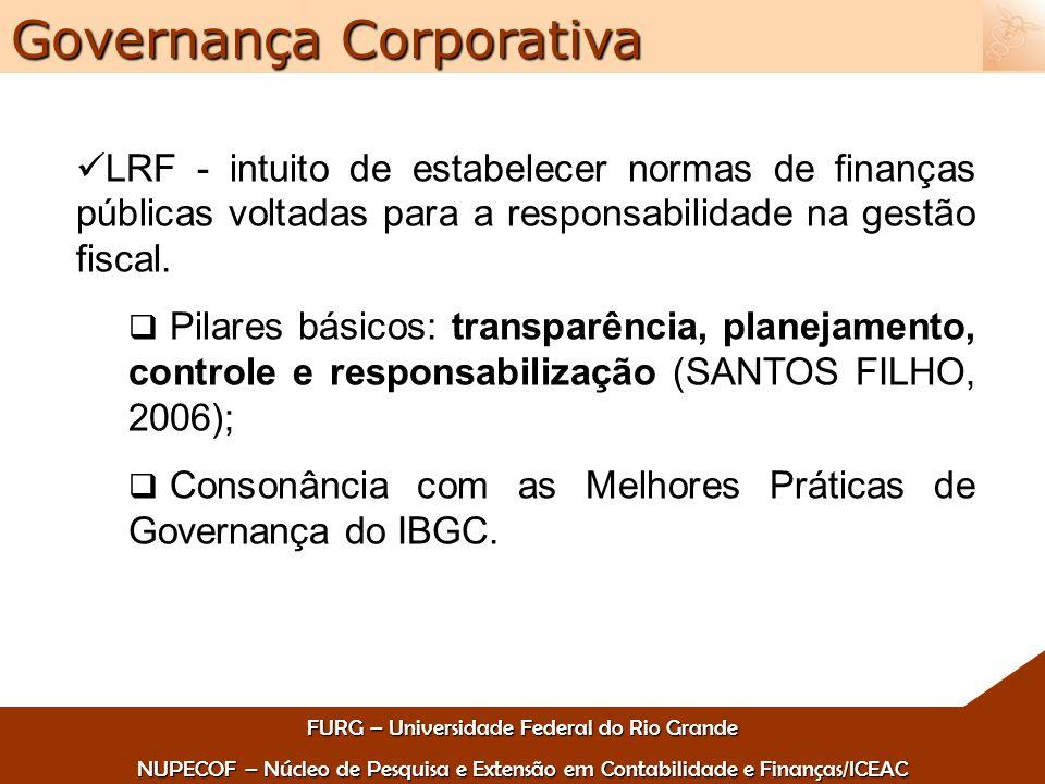 FURG – Universidade Federal do Rio Grande