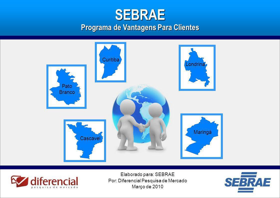 SEBRAE Programa de Vantagens Para Clientes