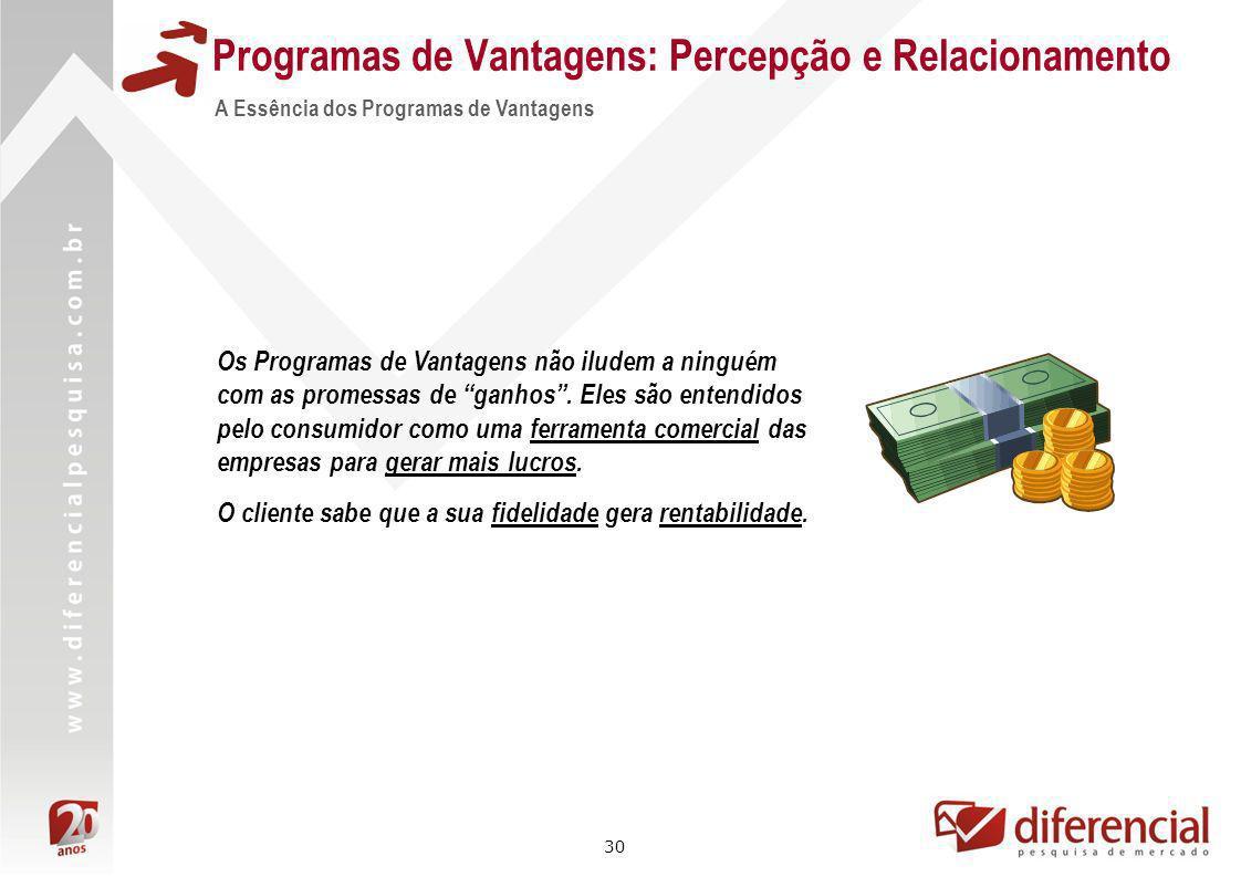 Programas de Vantagens: Percepção e Relacionamento
