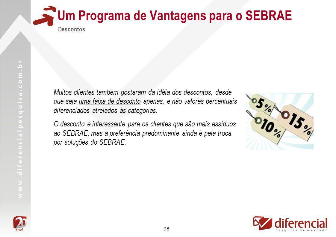 Um Programa de Vantagens para o SEBRAE