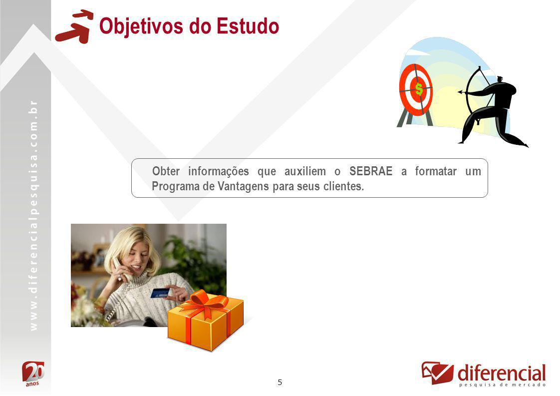 Objetivos do Estudo Obter informações que auxiliem o SEBRAE a formatar um Programa de Vantagens para seus clientes.