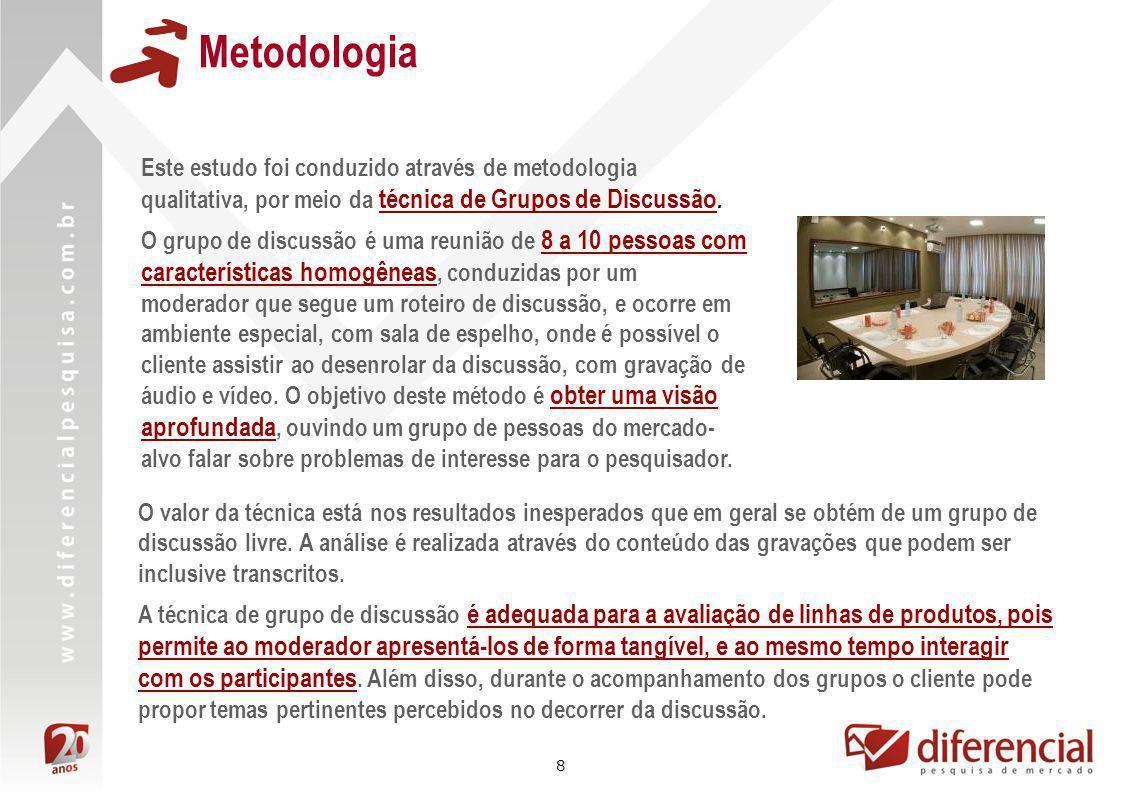 Metodologia Este estudo foi conduzido através de metodologia qualitativa, por meio da técnica de Grupos de Discussão.