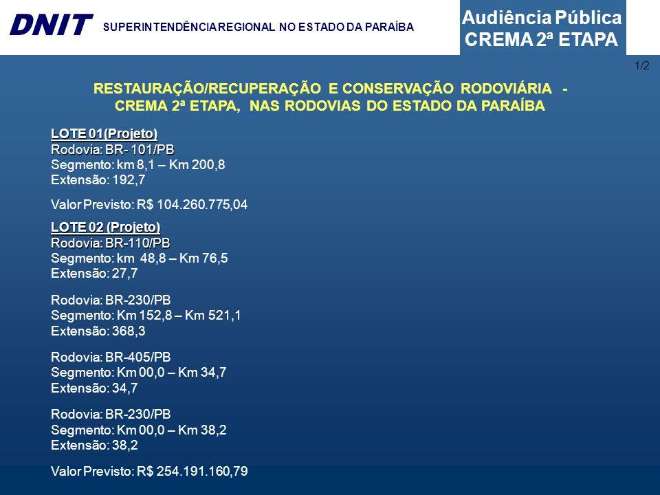 1/2 RESTAURAÇÃO/RECUPERAÇÃO E CONSERVAÇÃO RODOVIÁRIA - CREMA 2ª ETAPA, NAS RODOVIAS DO ESTADO DA PARAÍBA.